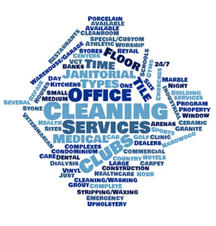 Office Cleaning Boston Tag Cloud